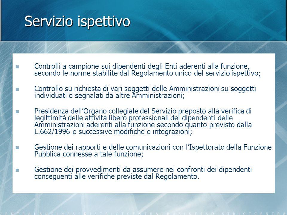 Servizio ispettivo Controlli a campione sui dipendenti degli Enti aderenti alla funzione, secondo le norme stabilite dal Regolamento unico del servizi