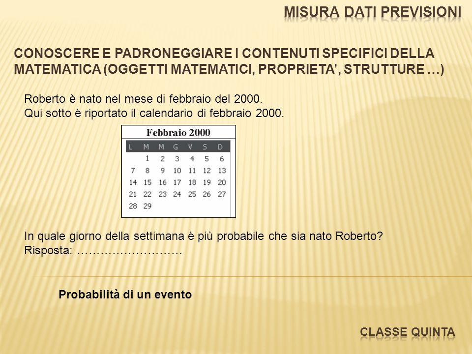 CONOSCERE E PADRONEGGIARE I CONTENUTI SPECIFICI DELLA MATEMATICA (OGGETTI MATEMATICI, PROPRIETA, STRUTTURE …) Probabilità di un evento Roberto è nato nel mese di febbraio del 2000.