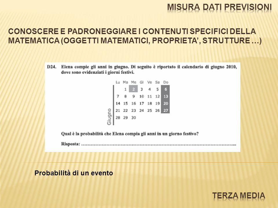 CONOSCERE E PADRONEGGIARE I CONTENUTI SPECIFICI DELLA MATEMATICA (OGGETTI MATEMATICI, PROPRIETA, STRUTTURE …) Probabilità di un evento