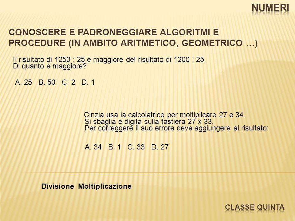 CONOSCERE E PADRONEGGIARE ALGORITMI E PROCEDURE (IN AMBITO ARITMETICO, GEOMETRICO …) Divisione Moltiplicazione Il risultato di 1250 : 25 è maggiore del risultato di 1200 : 25.