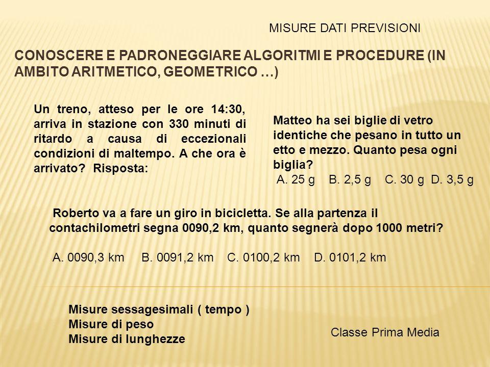 CONOSCERE E PADRONEGGIARE ALGORITMI E PROCEDURE (IN AMBITO ARITMETICO, GEOMETRICO …) Misure sessagesimali ( tempo ) Misure di peso Misure di lunghezze