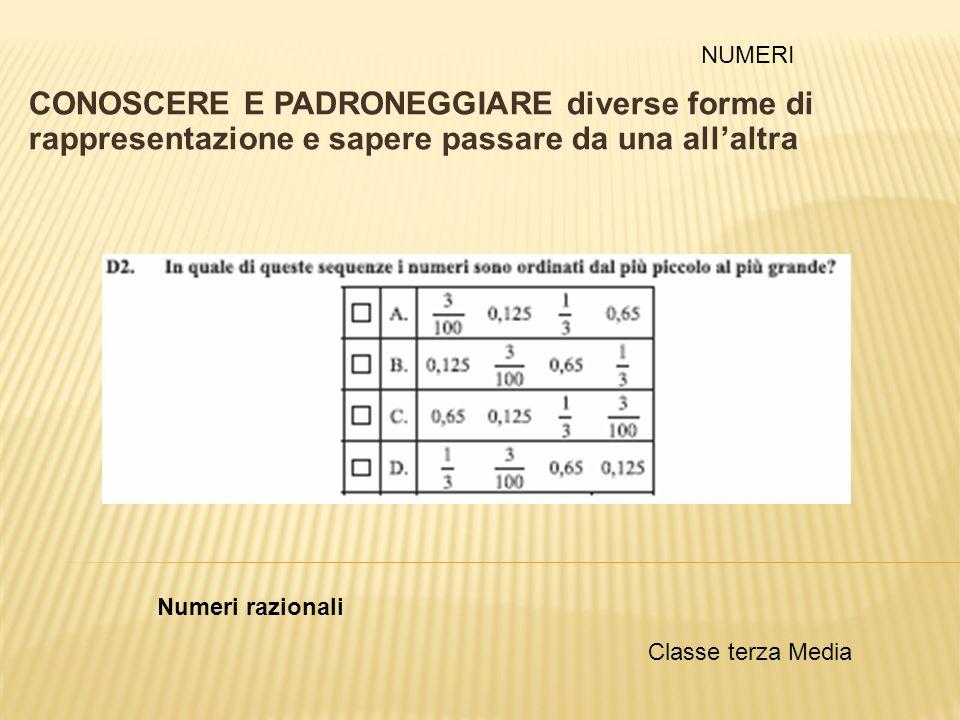 CONOSCERE E PADRONEGGIARE diverse forme di rappresentazione e sapere passare da una allaltra Numeri razionali Classe terza Media NUMERI