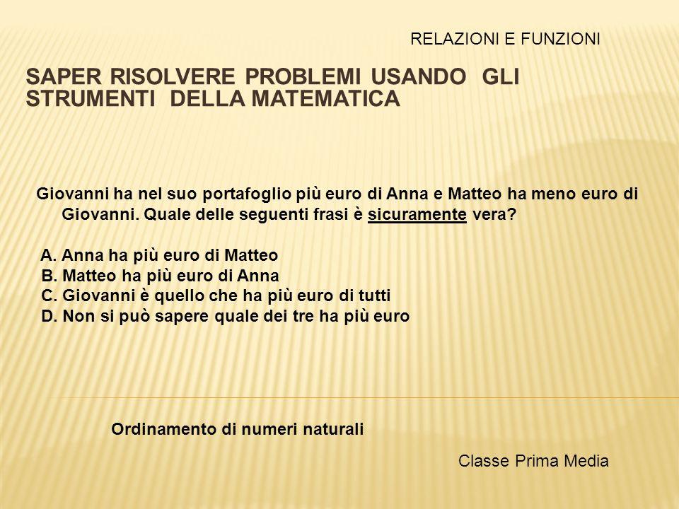 SAPER RISOLVERE PROBLEMI USANDO GLI STRUMENTI DELLA MATEMATICA Ordinamento di numeri naturali Giovanni ha nel suo portafoglio più euro di Anna e Matte