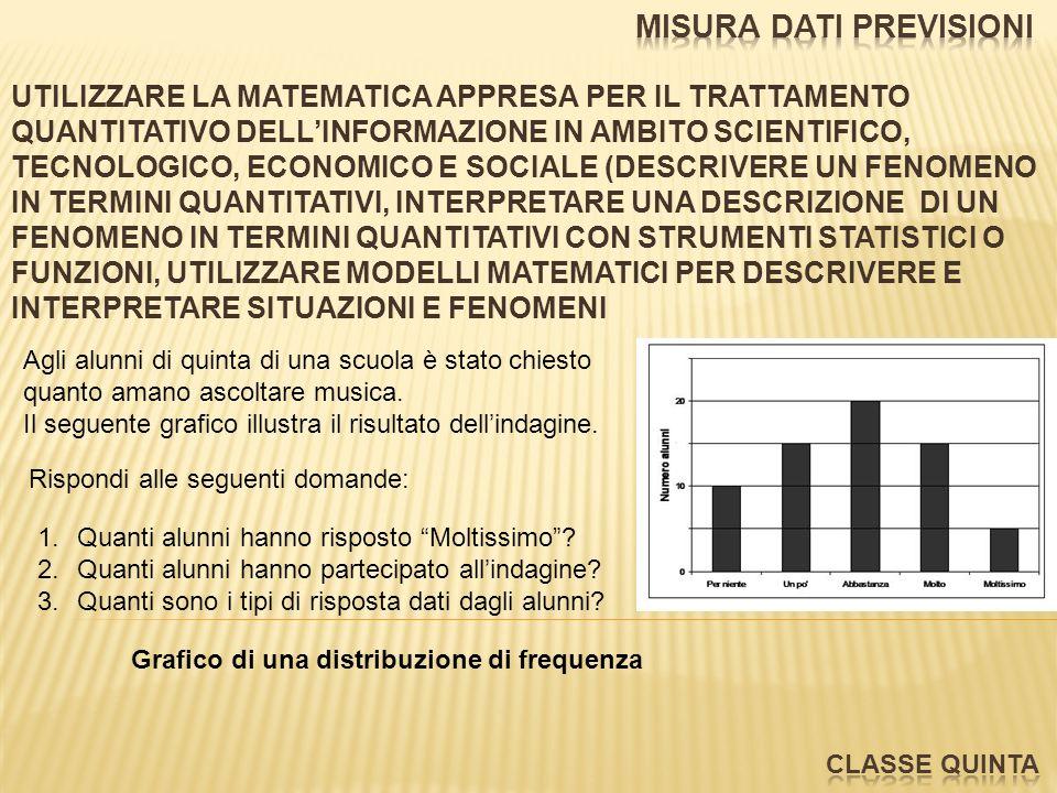 UTILIZZARE LA MATEMATICA APPRESA PER IL TRATTAMENTO QUANTITATIVO DELLINFORMAZIONE IN AMBITO SCIENTIFICO, TECNOLOGICO, ECONOMICO E SOCIALE (DESCRIVERE