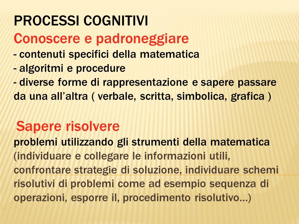 PROCESSI COGNITIVI Conoscere e padroneggiare - contenuti specifici della matematica - algoritmi e procedure - diverse forme di rappresentazione e sape