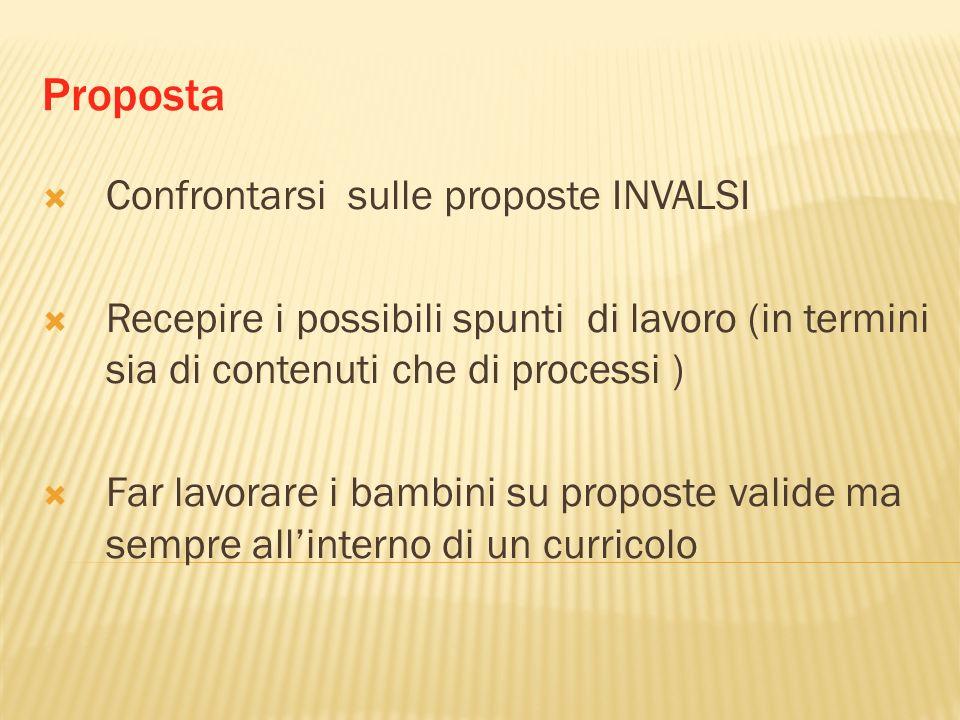 Proposta Confrontarsi sulle proposte INVALSI Recepire i possibili spunti di lavoro (in termini sia di contenuti che di processi ) Far lavorare i bambi