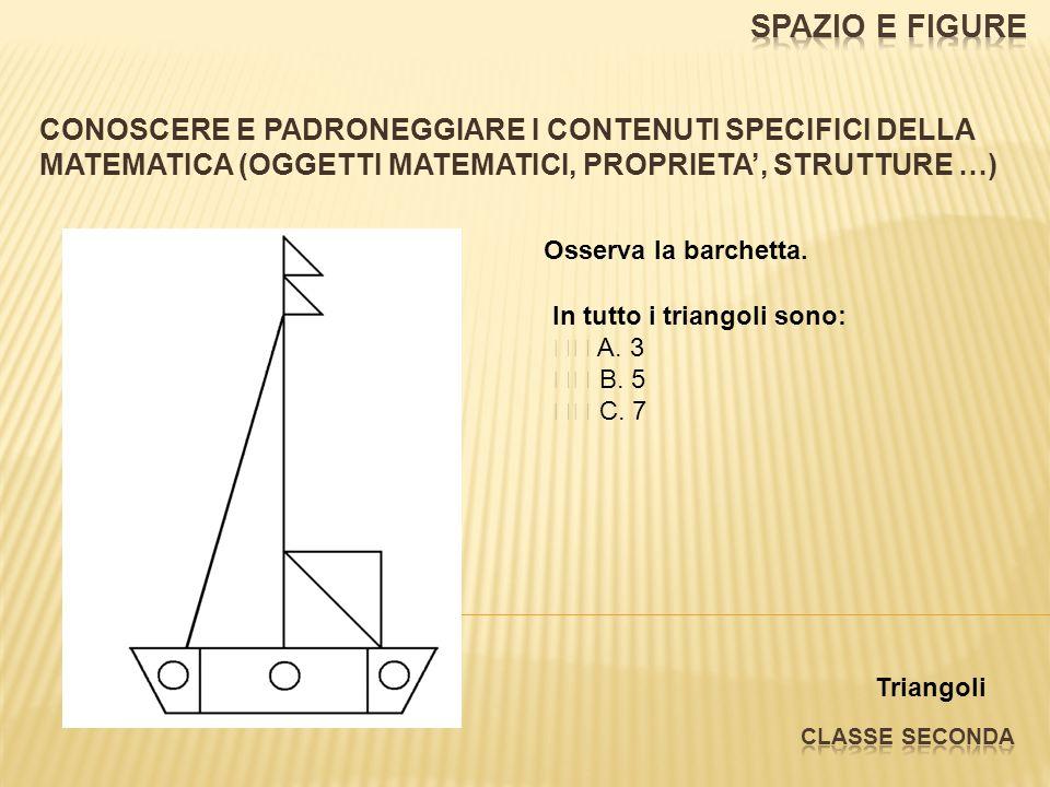 CONOSCERE E PADRONEGGIARE I CONTENUTI SPECIFICI DELLA MATEMATICA (OGGETTI MATEMATICI, PROPRIETA, STRUTTURE …) Triangoli Osserva la barchetta. In tutto