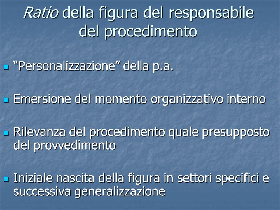 Finalità dellistituto Finalità interna Efficienza e semplificazione dellazione pubblica Finalità esterna Garanzia per il cittadino
