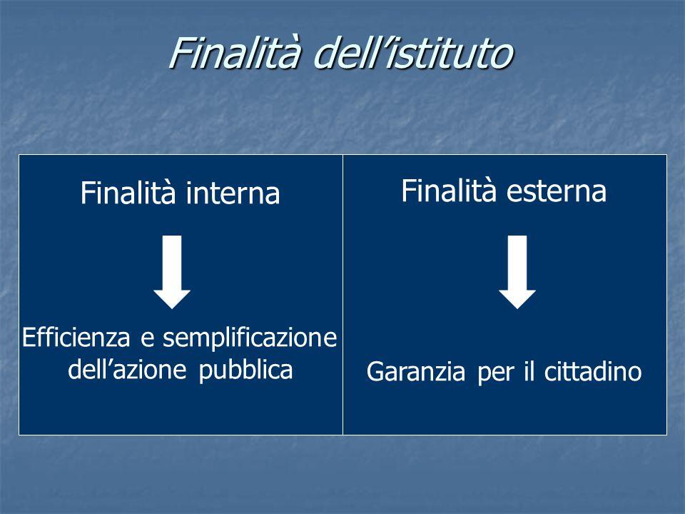 Fase istruttoria o fase decisoria.