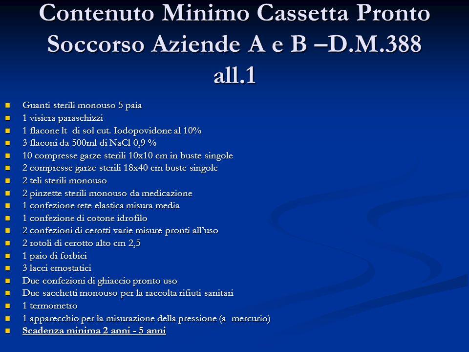 Contenuto Minimo Cassetta Pronto Soccorso Aziende A e B –D.M.388 all.1 Guanti sterili monouso 5 paia Guanti sterili monouso 5 paia 1 visiera paraschiz