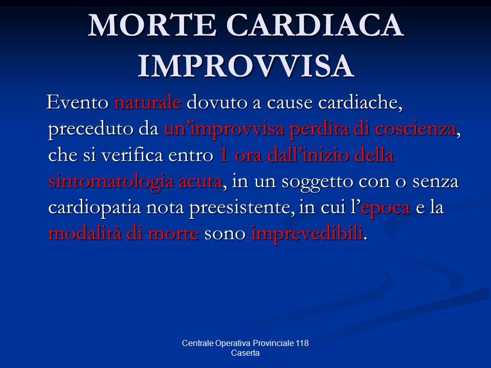 MORTE CARDIACA IMPROVVISA Evento naturale dovuto a cause cardiache, preceduto da unimprovvisa perdita di coscienza, che si verifica entro 1 ora dallin