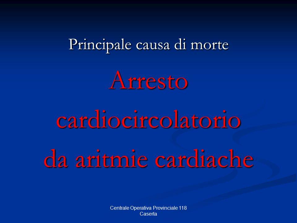 Principale causa di morte Arrestocardiocircolatorio da aritmie cardiache
