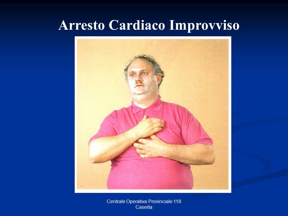 Centrale Operativa Provinciale 118 Caserta Arresto Cardiaco Improvviso