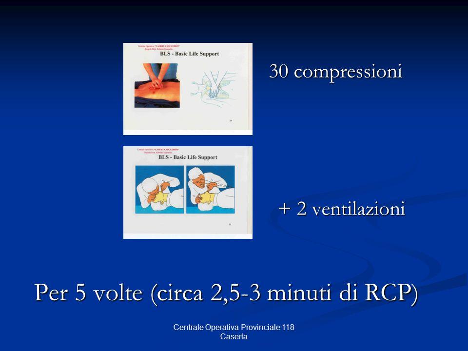 30 compressioni 30 compressioni + 2 ventilazioni + 2 ventilazioni Per 5 volte (circa 2,5-3 minuti di RCP)