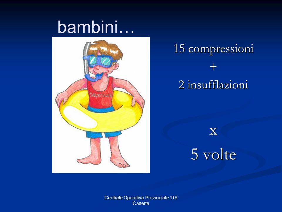 15 compressioni + 2 insufflazioni x 5 volte bambini… Centrale Operativa Provinciale 118 Caserta