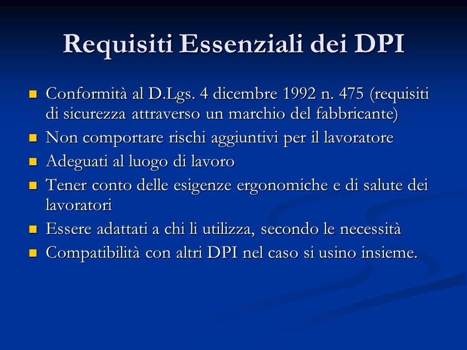 Requisiti Essenziali dei DPI Conformità al D.Lgs. 4 dicembre 1992 n. 475 (requisiti di sicurezza attraverso un marchio del fabbricante) Conformità al