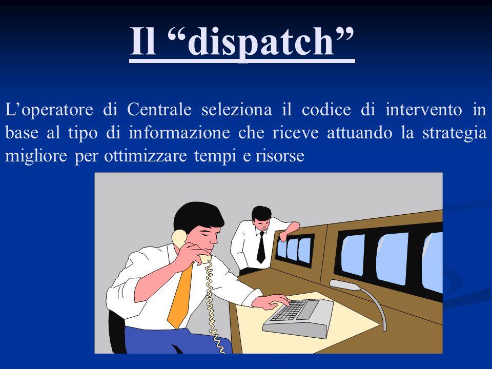 Il dispatch Loperatore di Centrale seleziona il codice di intervento in base al tipo di informazione che riceve attuando la strategia migliore per ott