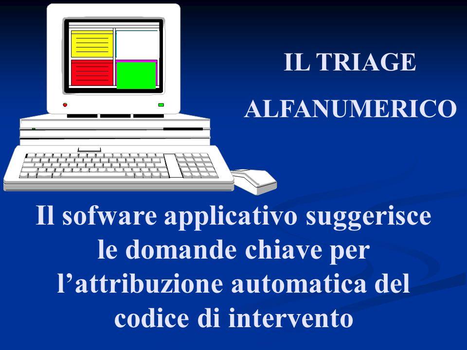 IL TRIAGE ALFANUMERICO Il sofware applicativo suggerisce le domande chiave per lattribuzione automatica del codice di intervento