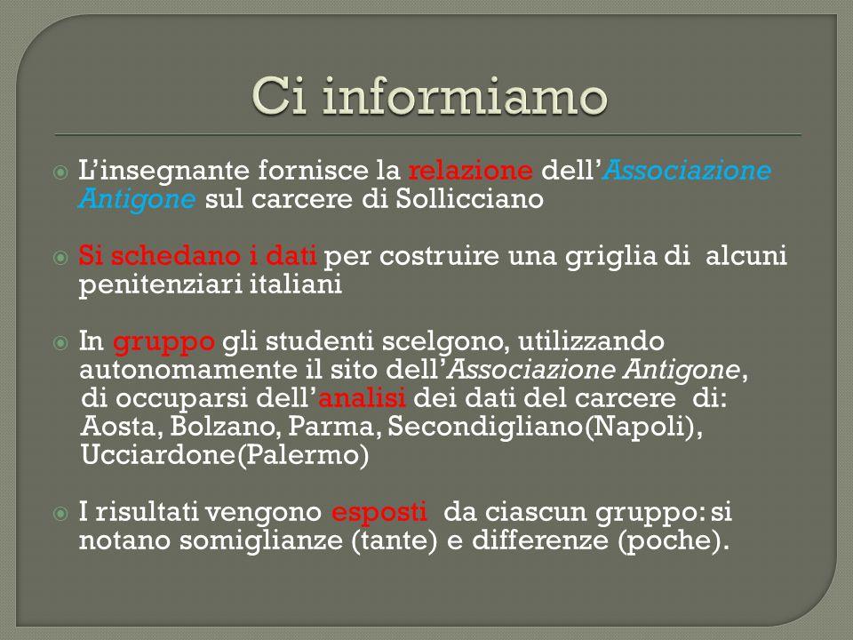 Linsegnante fornisce la relazione dellAssociazione Antigone sul carcere di Sollicciano Si schedano i dati per costruire una griglia di alcuni penitenz