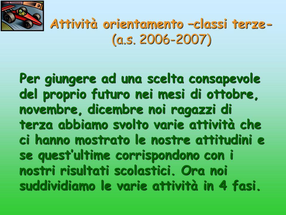 Attività orientamento –classi terze- (a.s.