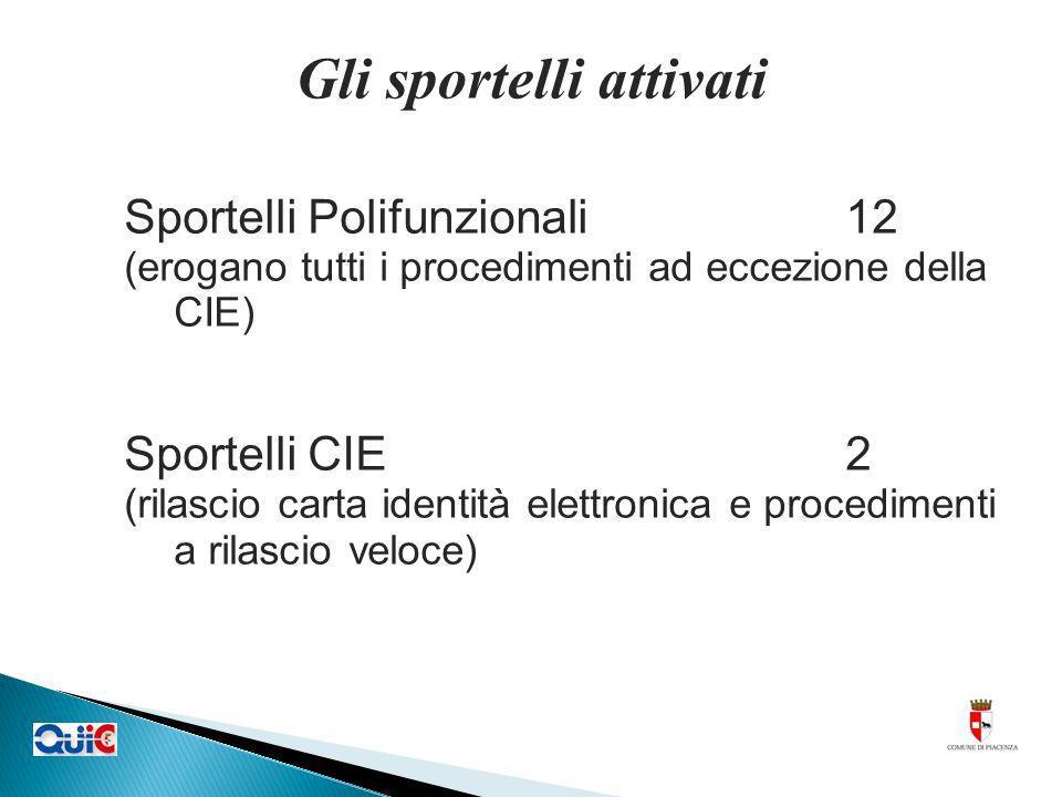 Gli sportelli attivati Sportelli Polifunzionali12 (erogano tutti i procedimenti ad eccezione della CIE) Sportelli CIE2 (rilascio carta identità elettronica e procedimenti a rilascio veloce)