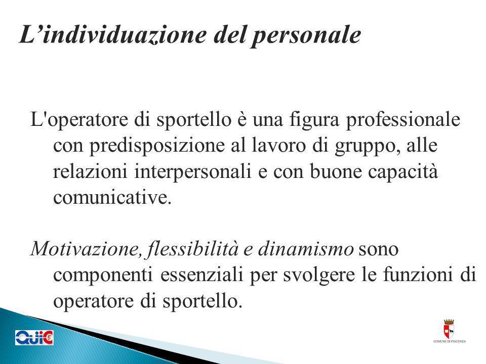 Lindividuazione del personale L operatore di sportello è una figura professionale con predisposizione al lavoro di gruppo, alle relazioni interpersonali e con buone capacità comunicative.