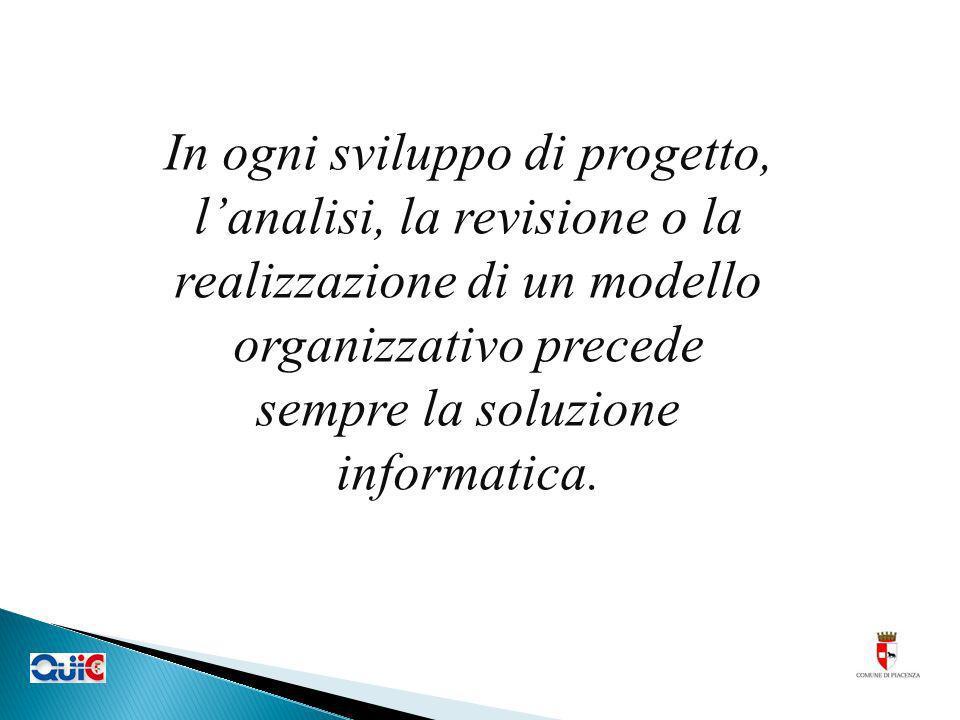 In ogni sviluppo di progetto, lanalisi, la revisione o la realizzazione di un modello organizzativo precede sempre la soluzione informatica.