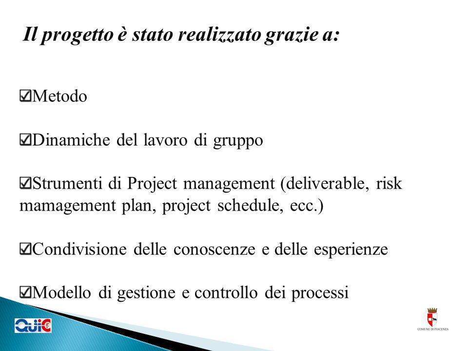 Il progetto è stato realizzato grazie a: Metodo Dinamiche del lavoro di gruppo Strumenti di Project management (deliverable, risk mamagement plan, project schedule, ecc.) Condivisione delle conoscenze e delle esperienze Modello di gestione e controllo dei processi