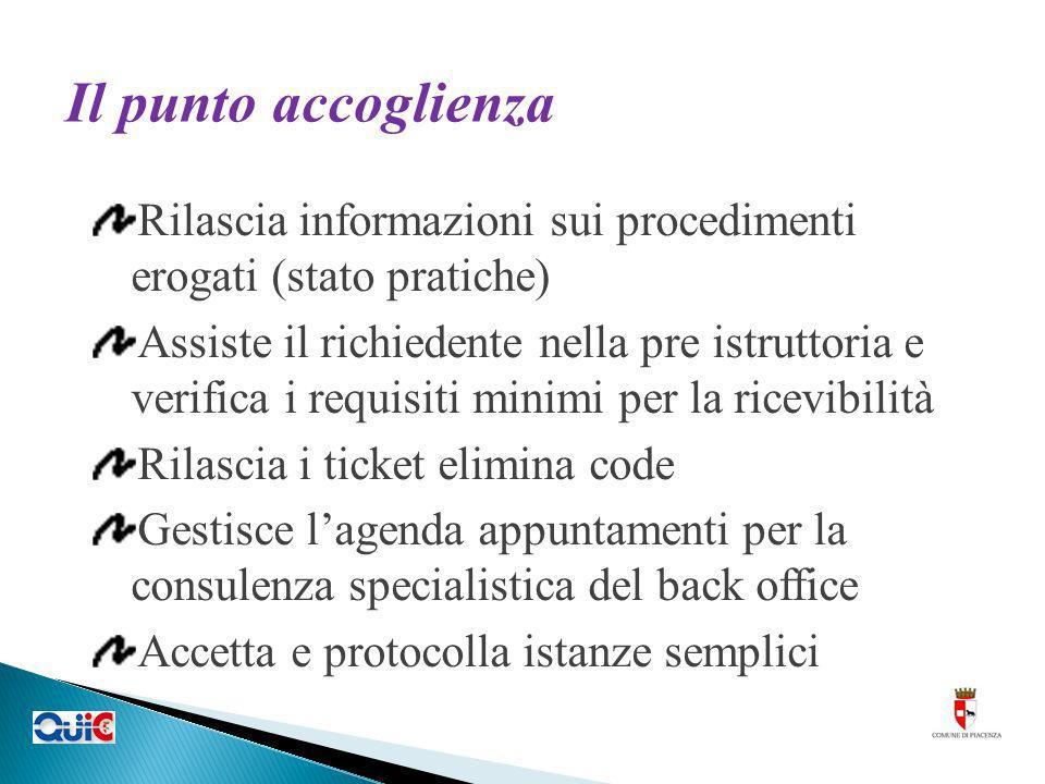 Il punto accoglienza Rilascia informazioni sui procedimenti erogati (stato pratiche) Assiste il richiedente nella pre istruttoria e verifica i requisi