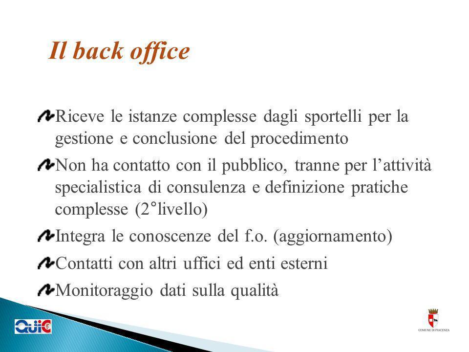 Il back office Riceve le istanze complesse dagli sportelli per la gestione e conclusione del procedimento Non ha contatto con il pubblico, tranne per