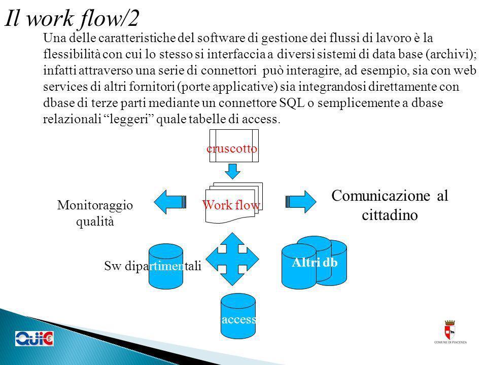Il work flow/2 Una delle caratteristiche del software di gestione dei flussi di lavoro è la flessibilità con cui lo stesso si interfaccia a diversi sistemi di data base (archivi); infatti attraverso una serie di connettori può interagire, ad esempio, sia con web services di altri fornitori (porte applicative) sia integrandosi direttamente con dbase di terze parti mediante un connettore SQL o semplicemente a dbase relazionali leggeri quale tabelle di access.