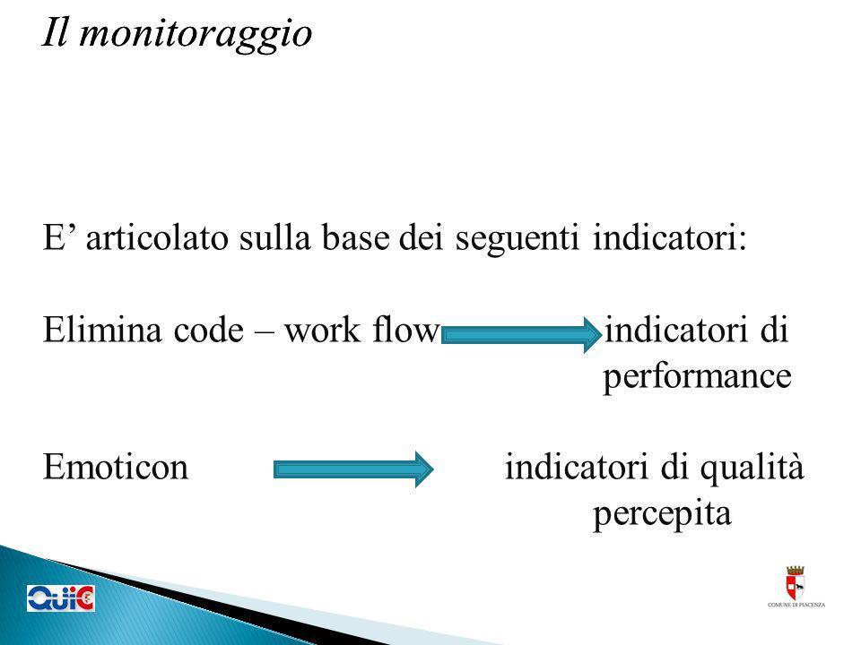 Il monitoraggio E articolato sulla base dei seguenti indicatori: Elimina code – work flow indicatori di performance Emoticon indicatori di qualità per