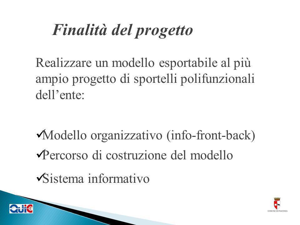 Finalità del progetto Realizzare un modello esportabile al più ampio progetto di sportelli polifunzionali dellente: Modello organizzativo (info-front-back) Percorso di costruzione del modello Sistema informativo