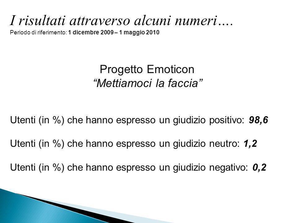 Progetto Emoticon Mettiamoci la faccia Utenti (in %) che hanno espresso un giudizio positivo: 98,6 Utenti (in %) che hanno espresso un giudizio neutro