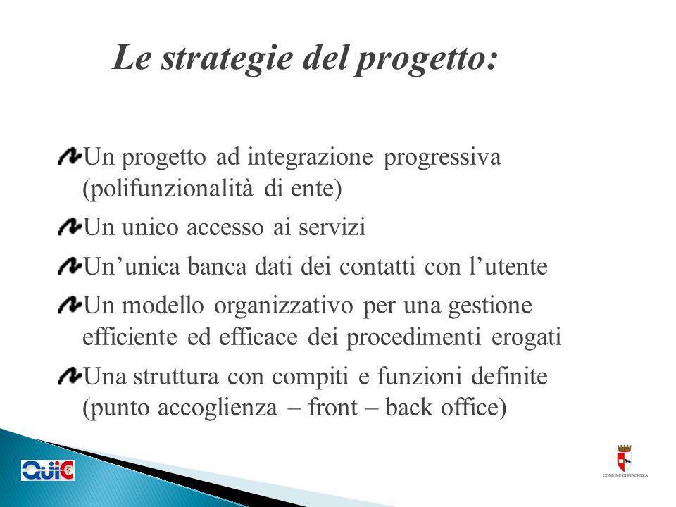 Le strategie del progetto: Un progetto ad integrazione progressiva (polifunzionalità di ente) Un unico accesso ai servizi Ununica banca dati dei conta