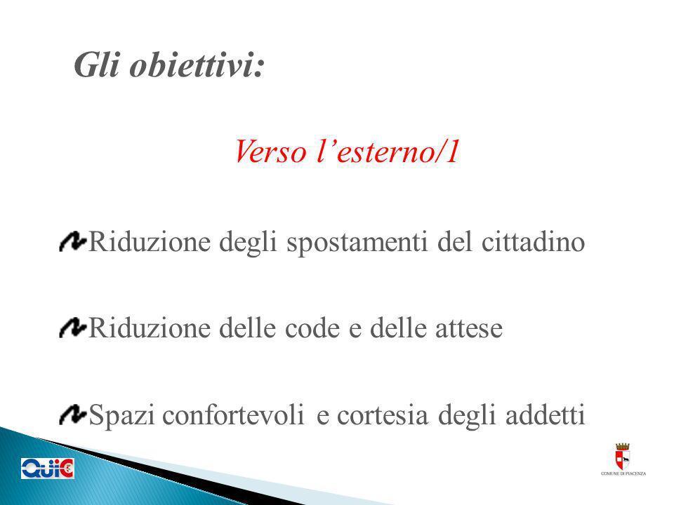 Gli obiettivi: Verso lesterno/1 Riduzione degli spostamenti del cittadino Riduzione delle code e delle attese Spazi confortevoli e cortesia degli addetti