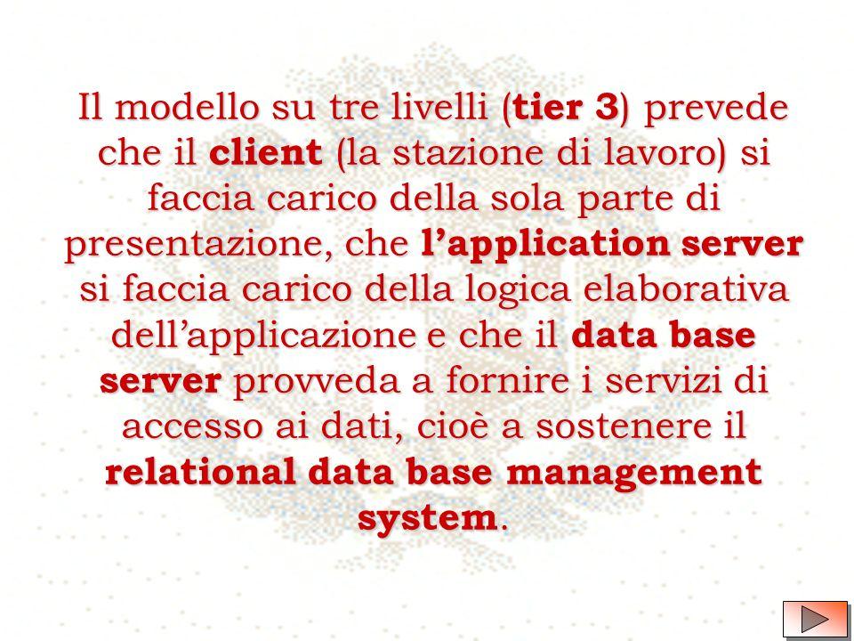 La piattaforma applicativa del Centro Servizi presenta una scalabilità architetturale garantita da un modello distribuito su più livelli.
