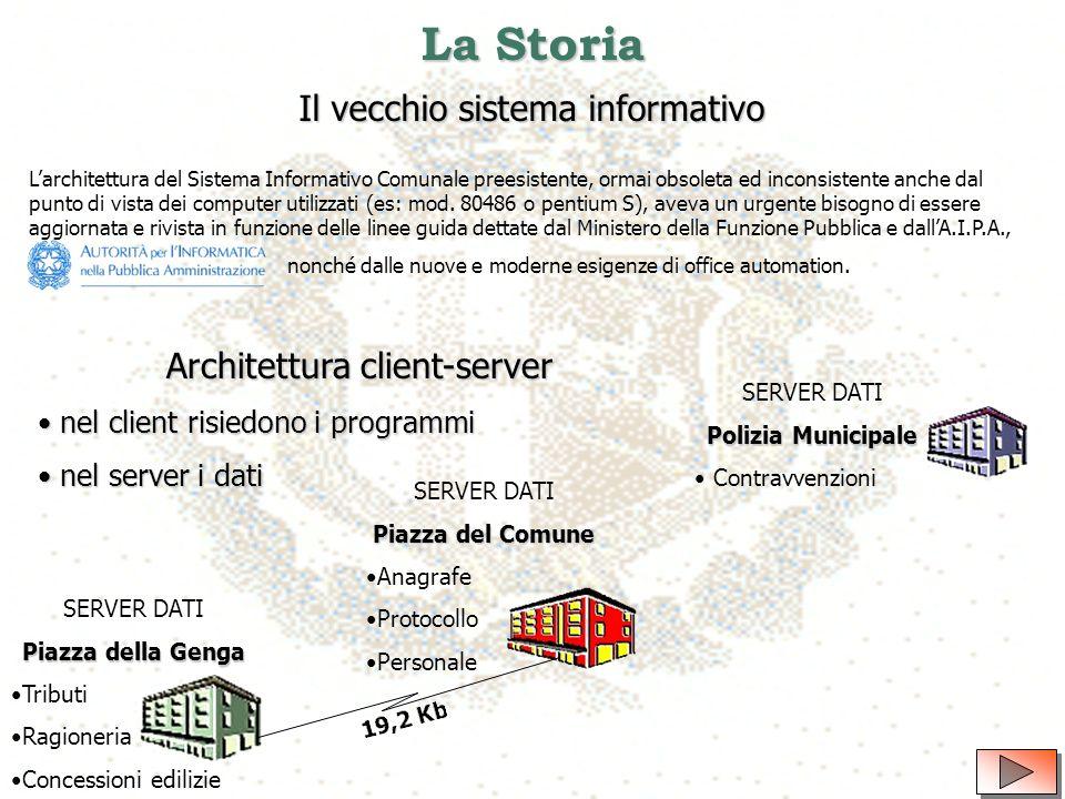 Comune di Spoleto Comune di Spoleto Il nuovo sistema informativo in tecnologia WEB-ASP Il Ritorno al Futuro