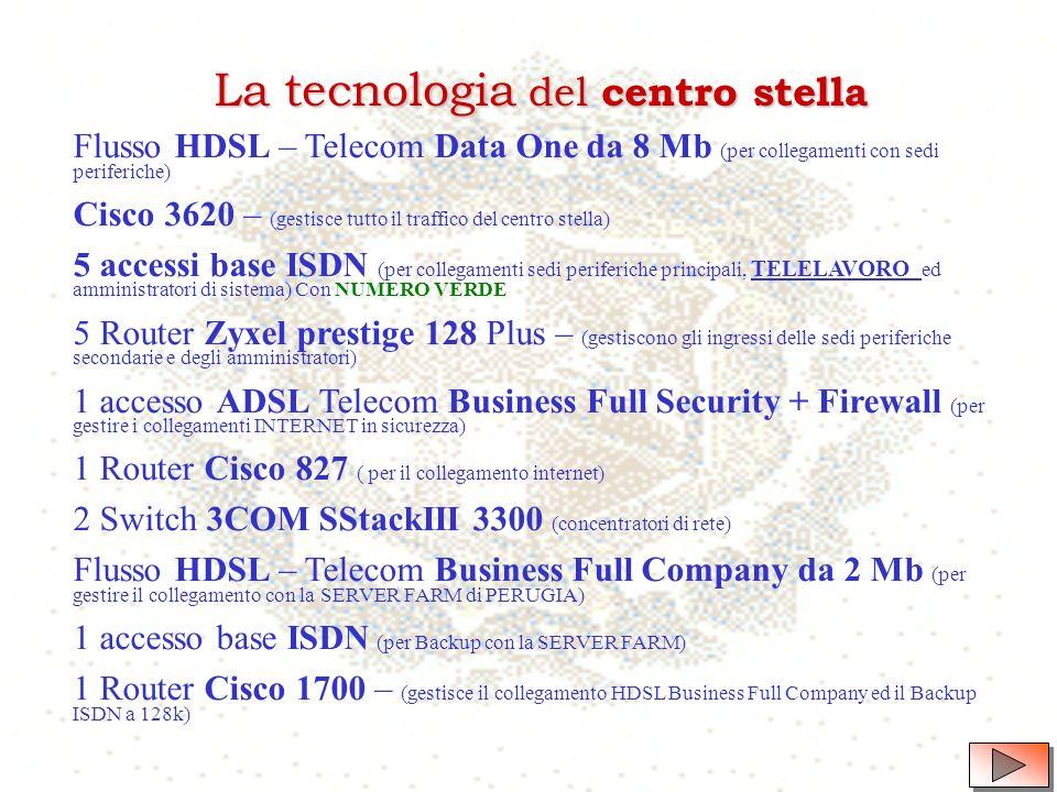 La struttura del centro stella comunale Firewall Firewall