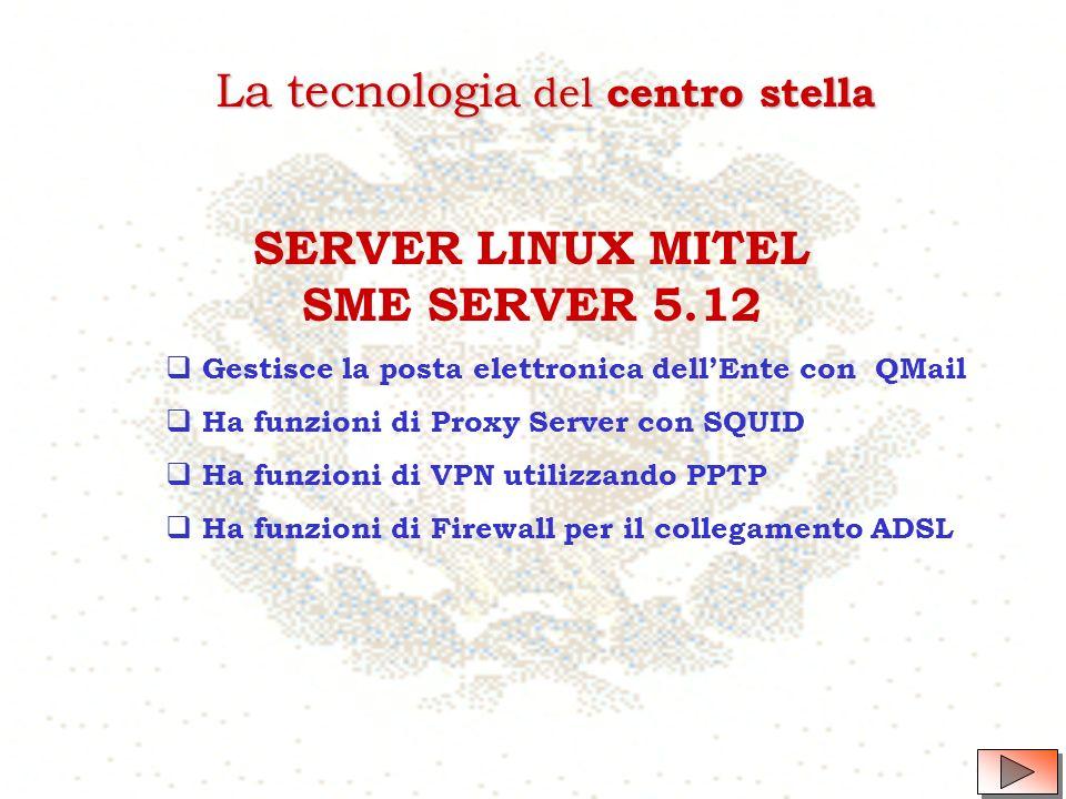 La tecnologia del centro stella Flusso HDSL – Telecom Data One da 8 Mb (per collegamenti con sedi periferiche) Cisco 3620 – (gestisce tutto il traffico del centro stella) 5 accessi base ISDN (per collegamenti sedi periferiche principali, TELELAVORO ed amministratori di sistema) Con NUMERO VERDE 5 Router Zyxel prestige 128 Plus – (gestiscono gli ingressi delle sedi periferiche secondarie e degli amministratori) 1 accesso ADSL Telecom Business Full Security + Firewall (per gestire i collegamenti INTERNET in sicurezza) 1 Router Cisco 827 ( per il collegamento internet) 2 Switch 3COM SStackIII 3300 (concentratori di rete) Flusso HDSL – Telecom Business Full Company da 2 Mb (per gestire il collegamento con la SERVER FARM di PERUGIA) 1 accesso base ISDN (per Backup con la SERVER FARM) 1 Router Cisco 1700 – (gestisce il collegamento HDSL Business Full Company ed il Backup ISDN a 128k)