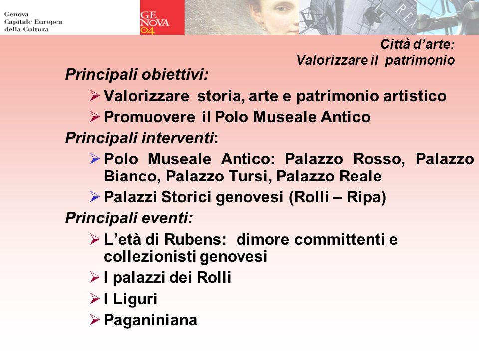 Città darte: Valorizzare il patrimonio Principali obiettivi: Valorizzare storia, arte e patrimonio artistico Promuovere il Polo Museale Antico Princip