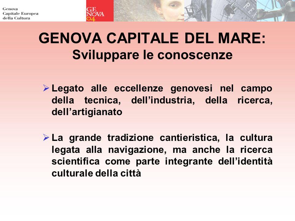 GENOVA CAPITALE DEL MARE: Sviluppare le conoscenze Legato alle eccellenze genovesi nel campo della tecnica, dellindustria, della ricerca, dellartigian