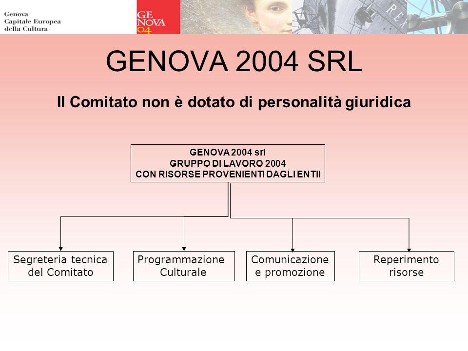 GENOVA 2004 srl GRUPPO DI LAVORO 2004 CON RISORSE PROVENIENTI DAGLI ENTII Segreteria tecnica del Comitato Programmazione Culturale Comunicazione e pro