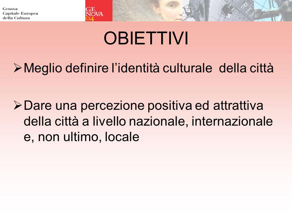 OBIETTIVI Meglio definire lidentità culturale della città Dare una percezione positiva ed attrattiva della città a livello nazionale, internazionale e, non ultimo, locale