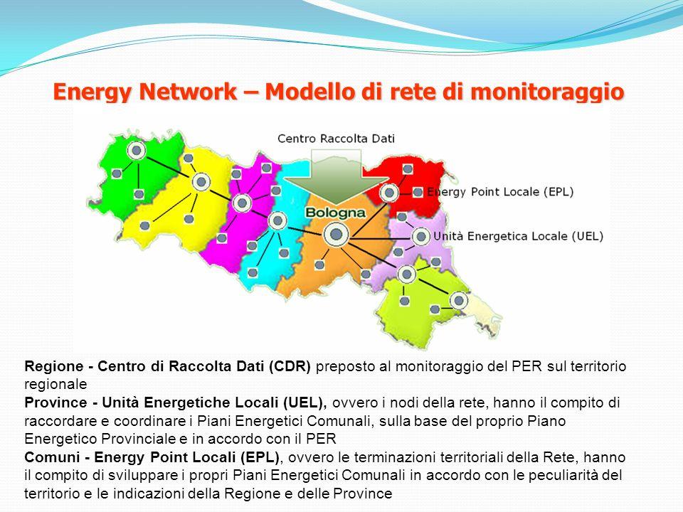 Energy Network – Modello di rete di monitoraggio Regione - Centro di Raccolta Dati (CDR) preposto al monitoraggio del PER sul territorio regionale Pro