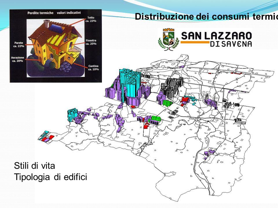 Distribuzione dei consumi termici Stili di vita Tipologia di edifici