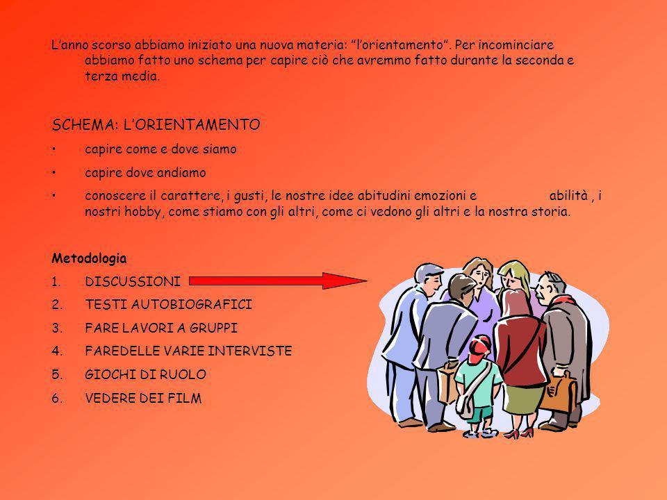 2° SCHEMA UNIVERSITA PERCORSO LICEALE Liceo classico, scientifico, tecnologico, linguistico e sociale.