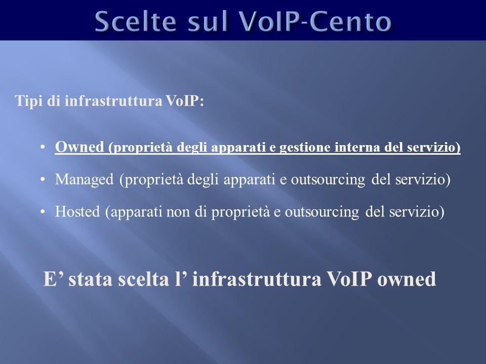 Tipi di infrastruttura VoIP: Owned (proprietà degli apparati e gestione interna del servizio) Managed (proprietà degli apparati e outsourcing del servizio) Hosted (apparati non di proprietà e outsourcing del servizio) E stata scelta l infrastruttura VoIP owned
