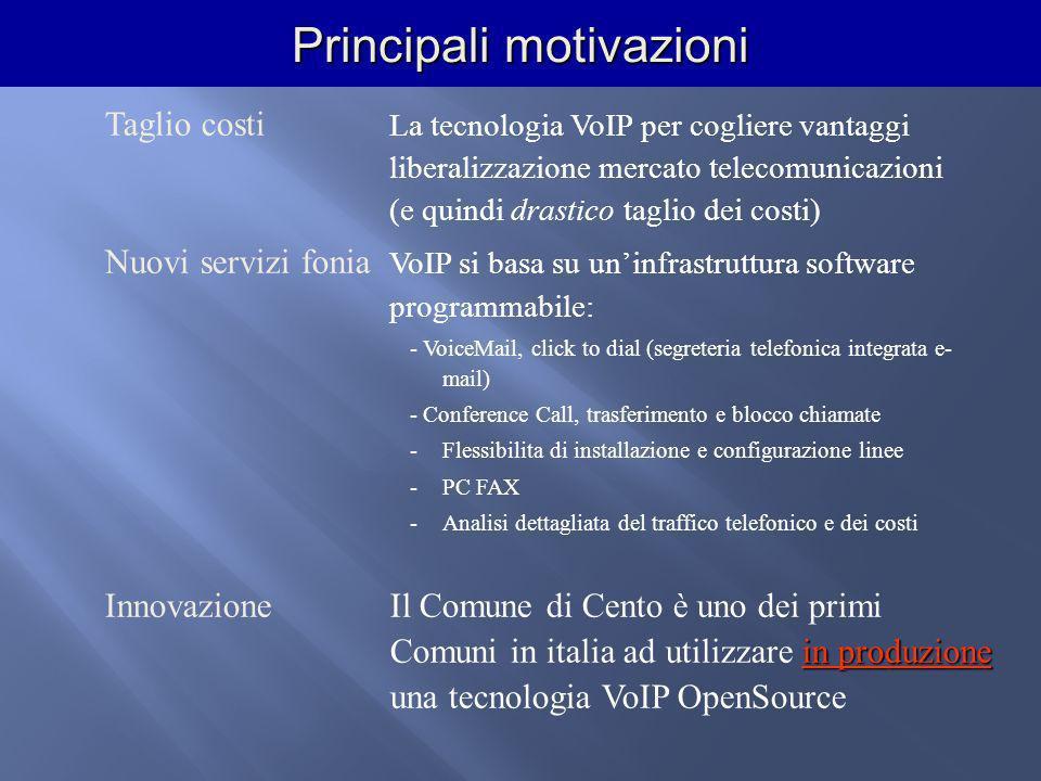 Infrastruttura VoIP (lato hardware): Acquisto di circa 200 telefoni per tutto il Comune Acquisto di 10 adattatori ATA per linee analogiche (impianti di sicurezza, ascensori, antincendio, marcatempo) Acquisto 2 Server Linux/Asterisk (CentoS based) Acquisto GSM Gatway per instradamento telefonate fisso/mobile Infrastruttura VoIP (lato software – open source): Configurazione Server e servizio (Asterisk) Programmazione Web servizi fonia (PHP/APACHE) Infrastruttura VoIP hw-sw (gestione): Gestione della rete telefonica, degli utenti, dei servizi