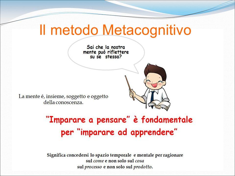 Il metodo Metacognitivo